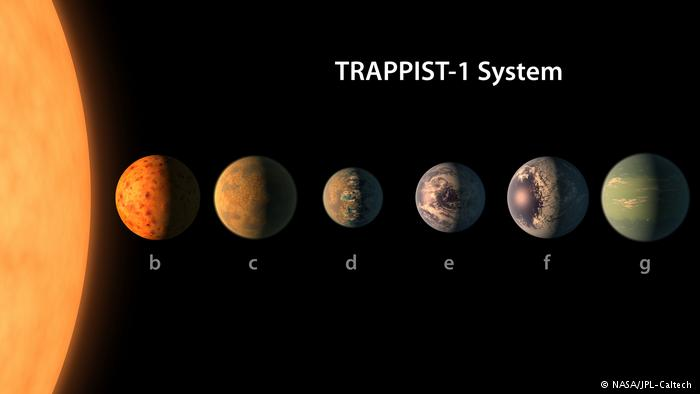 NASA+has+found+seven+new+planets+that+will+be+able+to+sustain+life.+