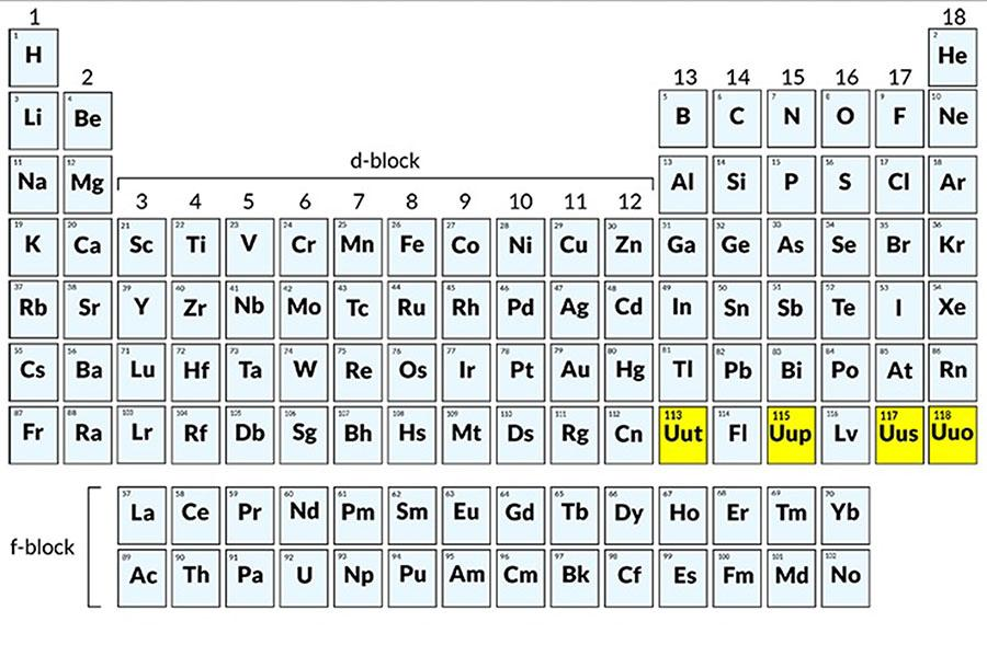 The seventh row of the periodic table is complete the bear truth news the iupac confirmed on december 30th 2015 that four new elements have been found and urtaz Images