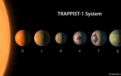 NASA Finds Seven New Exoplanets